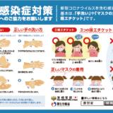 新型コロナウイルスへの対応について(2020年7月~)